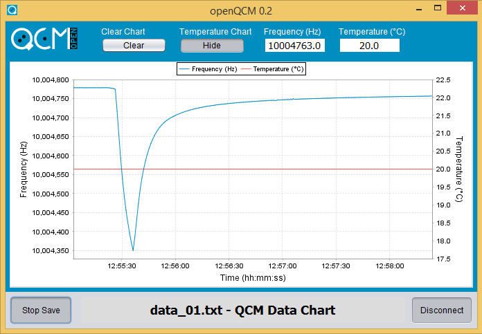The new openQCM quartz crystal microbalance Java GUI software interface