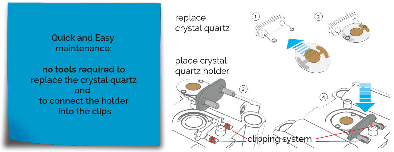 Quartz Crystal Microbalance Holder