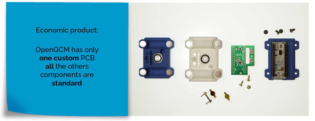 Quartz Crystal Microbalance components