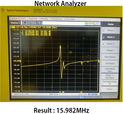 Verification Test on commercial 16MHz Quartz Crystal using inhouse Impedance and Network Analyzer