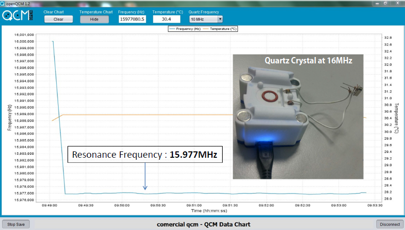Verification Test on commercial 16MHz Quartz Crystal using OpenQCM